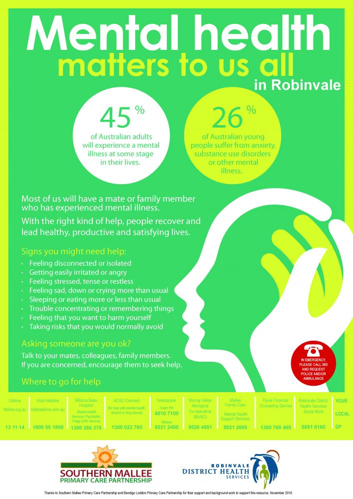 MHFA Courses Are Offered In Robinvale And Will Be Available During May June 2017 At The District Health Services Contact Sue Watson On 03