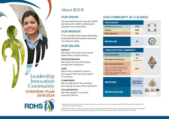 front cover of stratplan 8pp